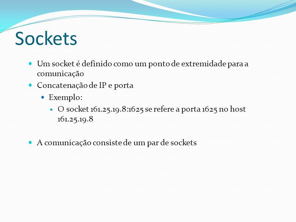 Sockets Um socket é definido como um ponto de extremidade para a comunicação. Concatenação de IP e porta.