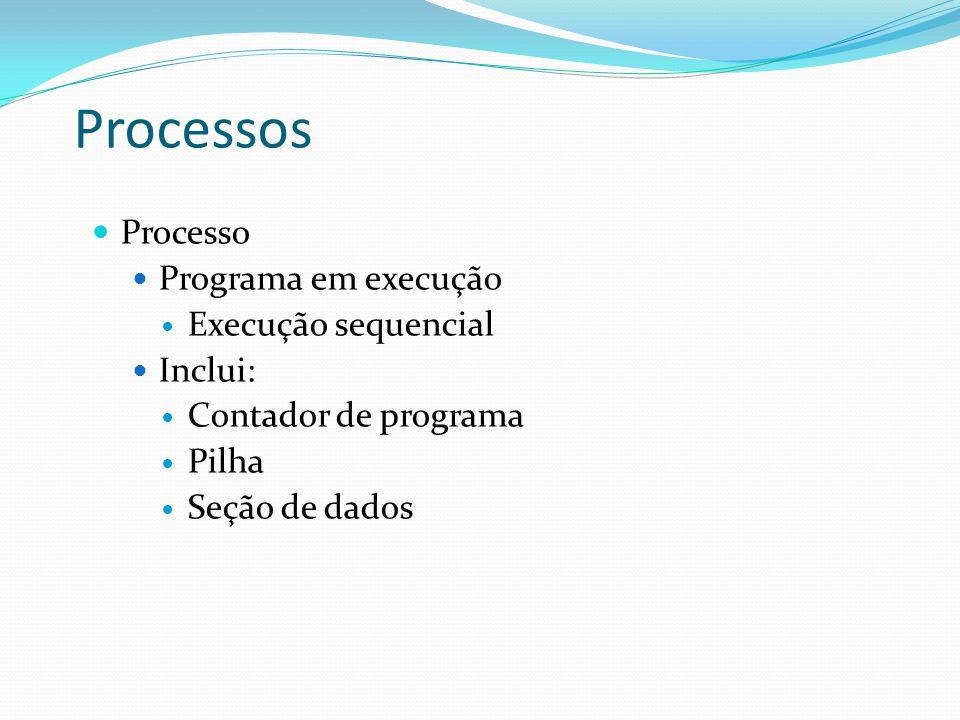 Processos Processo Programa em execução Execução sequencial Inclui: