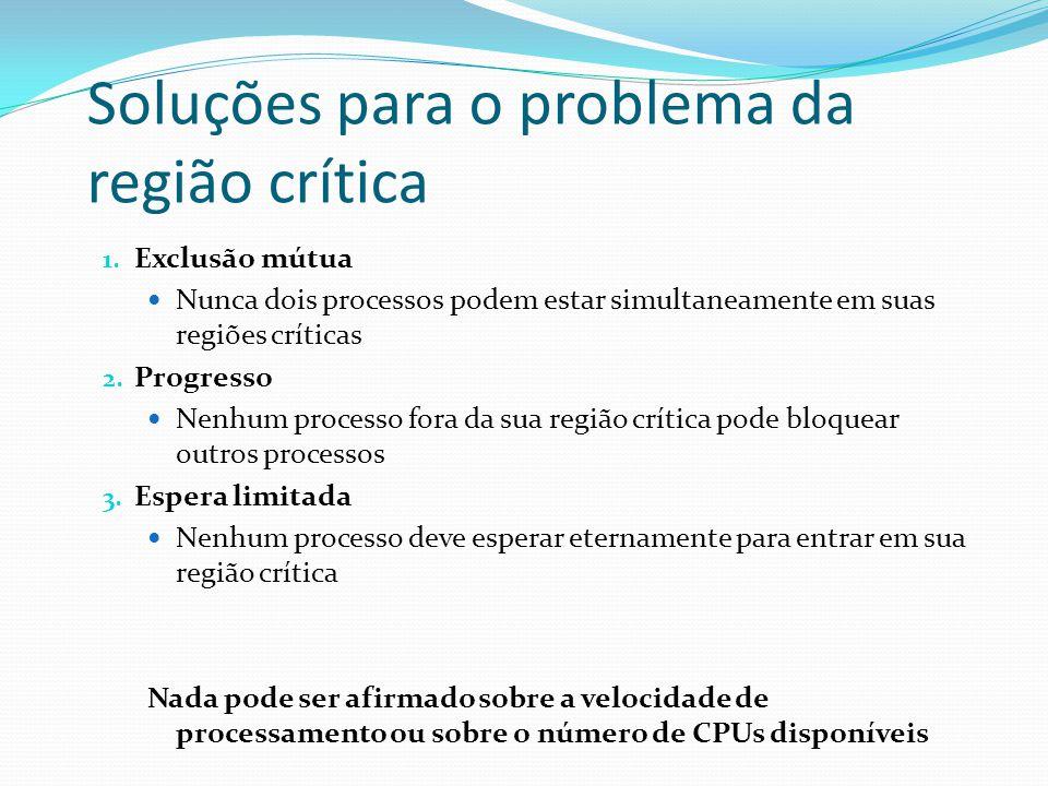 Soluções para o problema da região crítica