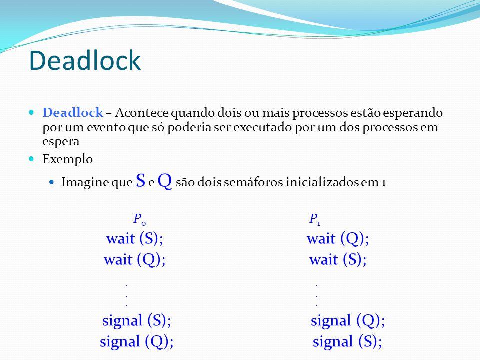 Deadlock wait (Q); wait (S); . . signal (S); signal (Q);
