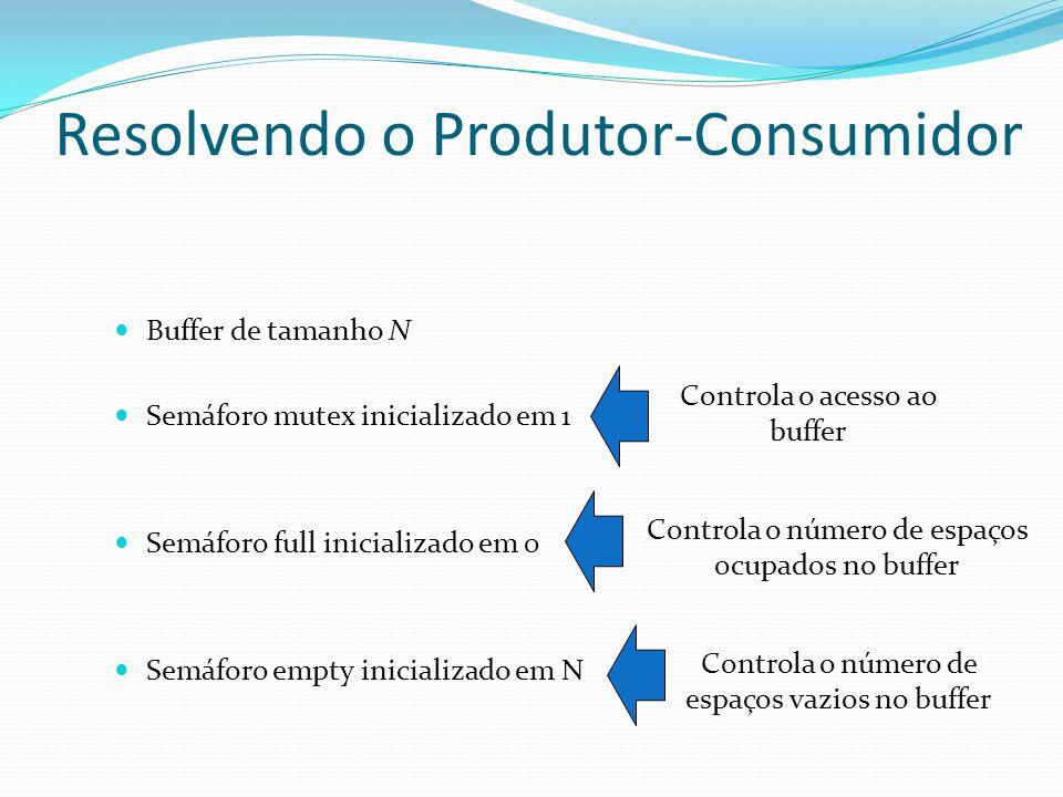 Resolvendo o Produtor-Consumidor