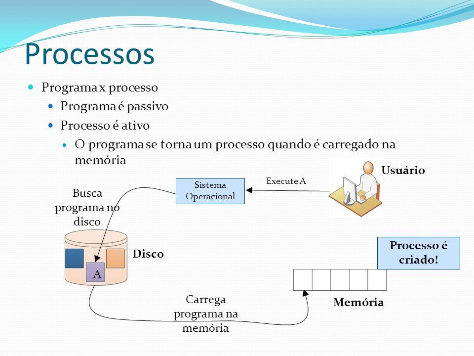 Processos Programa x processo Programa é passivo Processo é ativo