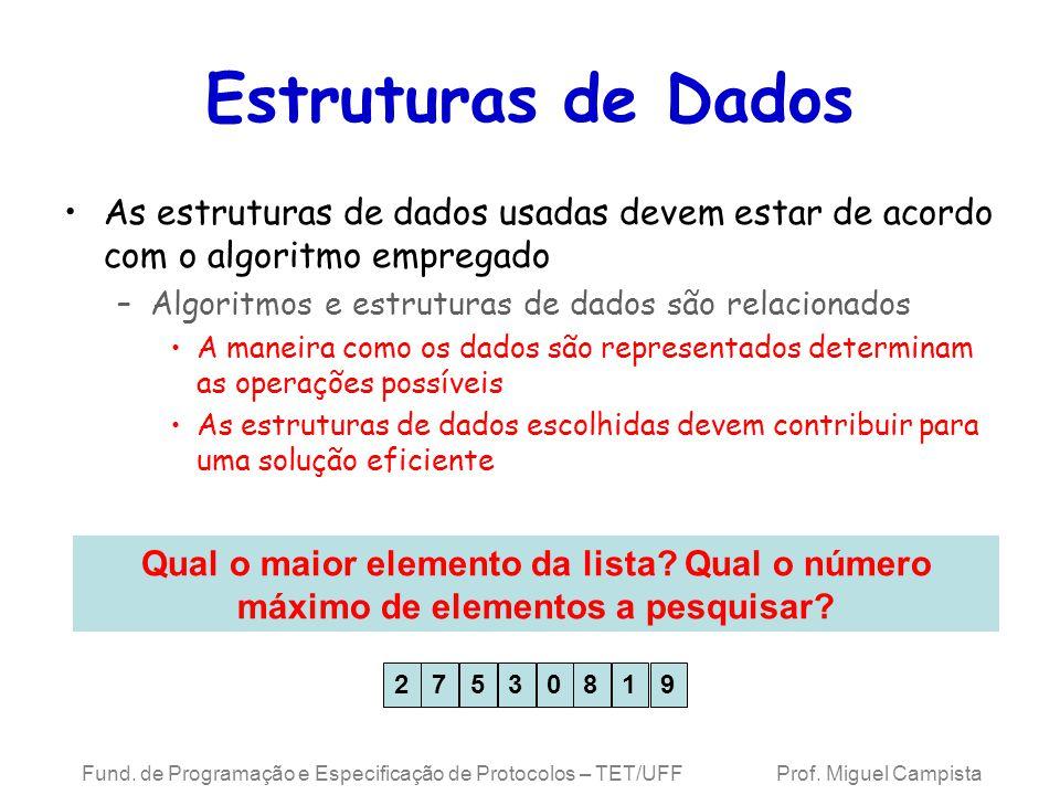 Estruturas de Dados As estruturas de dados usadas devem estar de acordo com o algoritmo empregado. Algoritmos e estruturas de dados são relacionados.