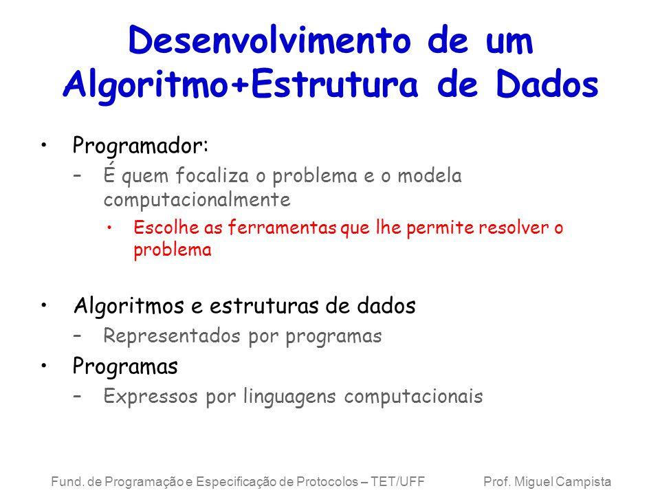 Desenvolvimento de um Algoritmo+Estrutura de Dados