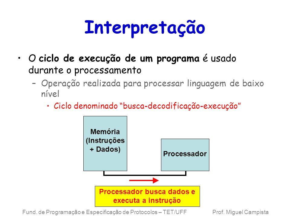 Interpretação O ciclo de execução de um programa é usado durante o processamento. Operação realizada para processar linguagem de baixo nível.