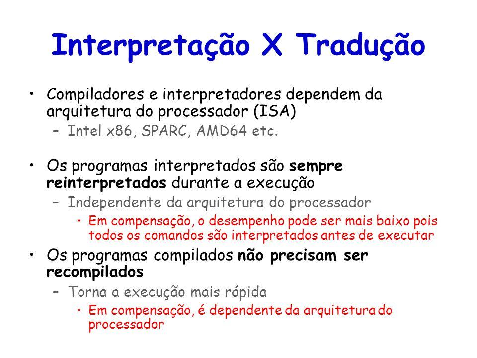 Interpretação X Tradução