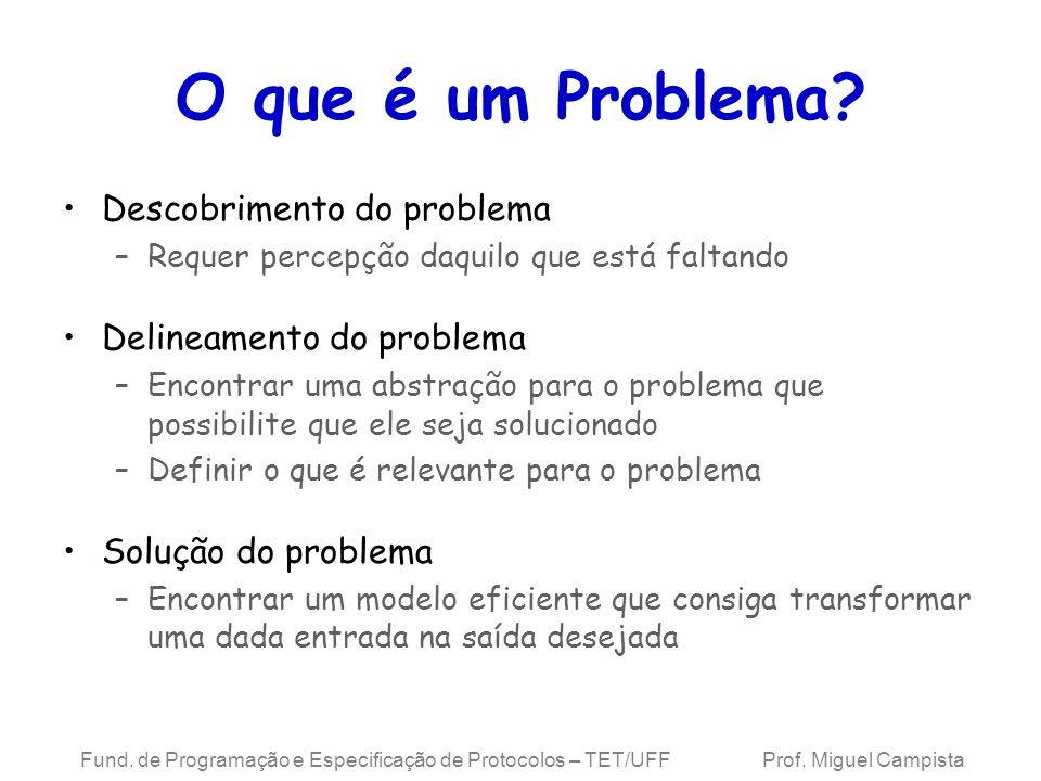 O que é um Problema Descobrimento do problema