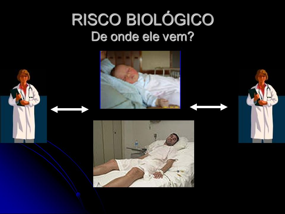 RISCO BIOLÓGICO De onde ele vem
