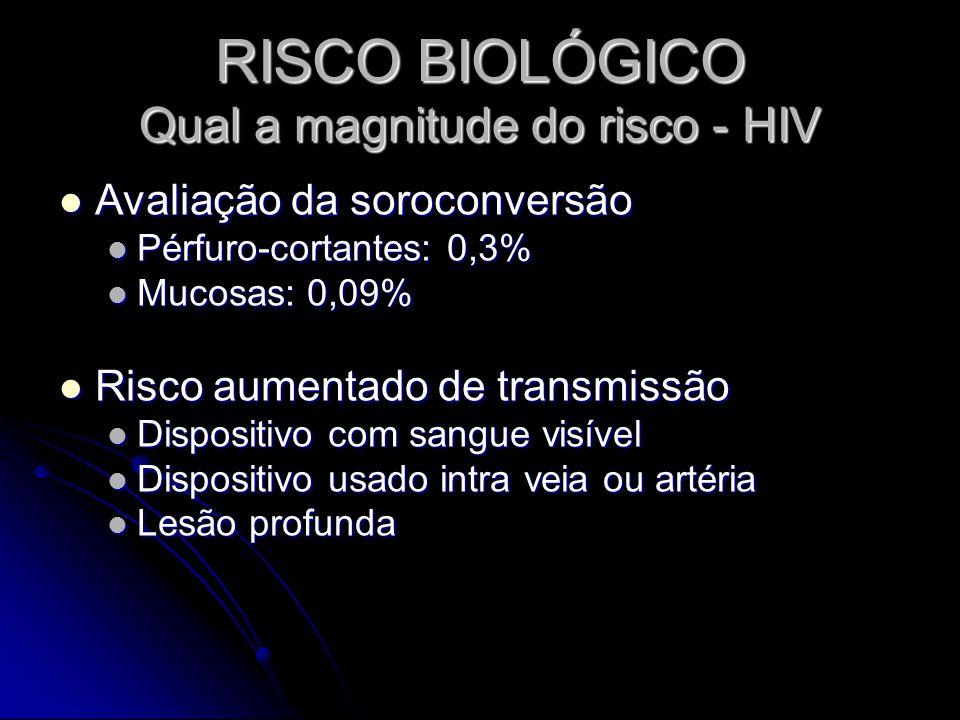 RISCO BIOLÓGICO Qual a magnitude do risco - HIV