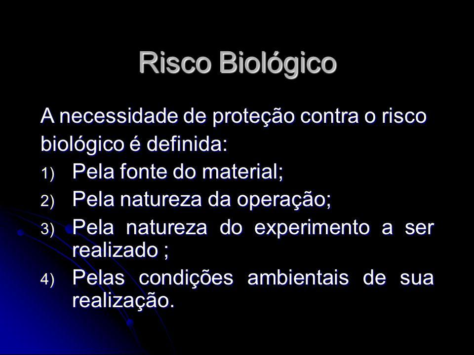 Risco Biológico A necessidade de proteção contra o risco