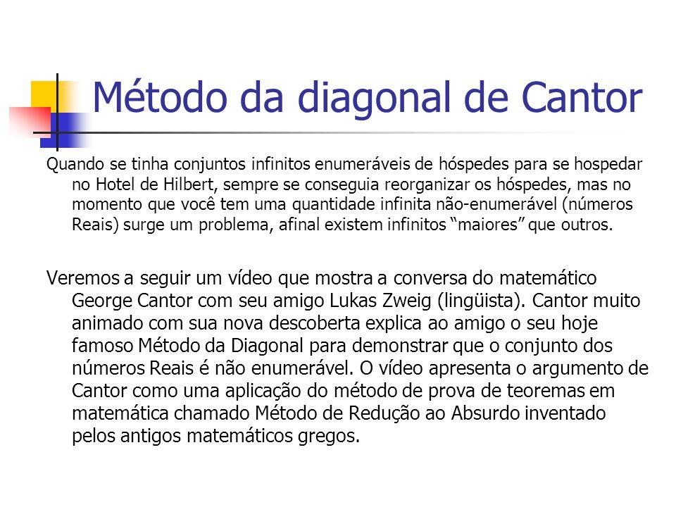 Método da diagonal de Cantor