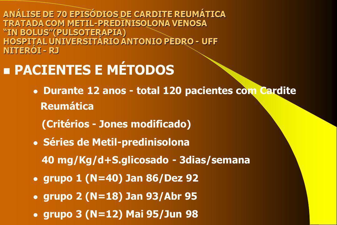 ANÁLISE DE 70 EPISÓDIOS DE CARDITE REUMÁTICA TRATADA COM METIL-PREDINISOLONA VENOSA IN BOLUS (PULSOTERAPIA) HOSPITAL UNIVERSITÁRIO ANTONIO PEDRO - UFF NITERÓI - RJ