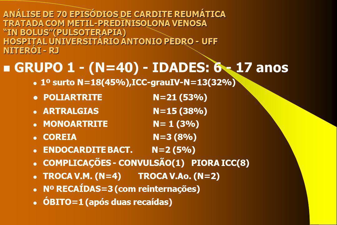 GRUPO 1 - (N=40) - IDADES: 6 - 17 anos