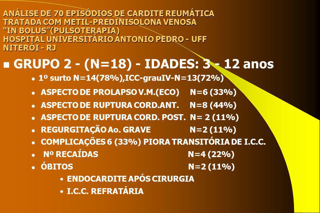 GRUPO 2 - (N=18) - IDADES: 3 - 12 anos