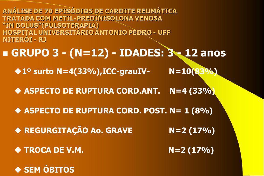 GRUPO 3 - (N=12) - IDADES: 3 - 12 anos