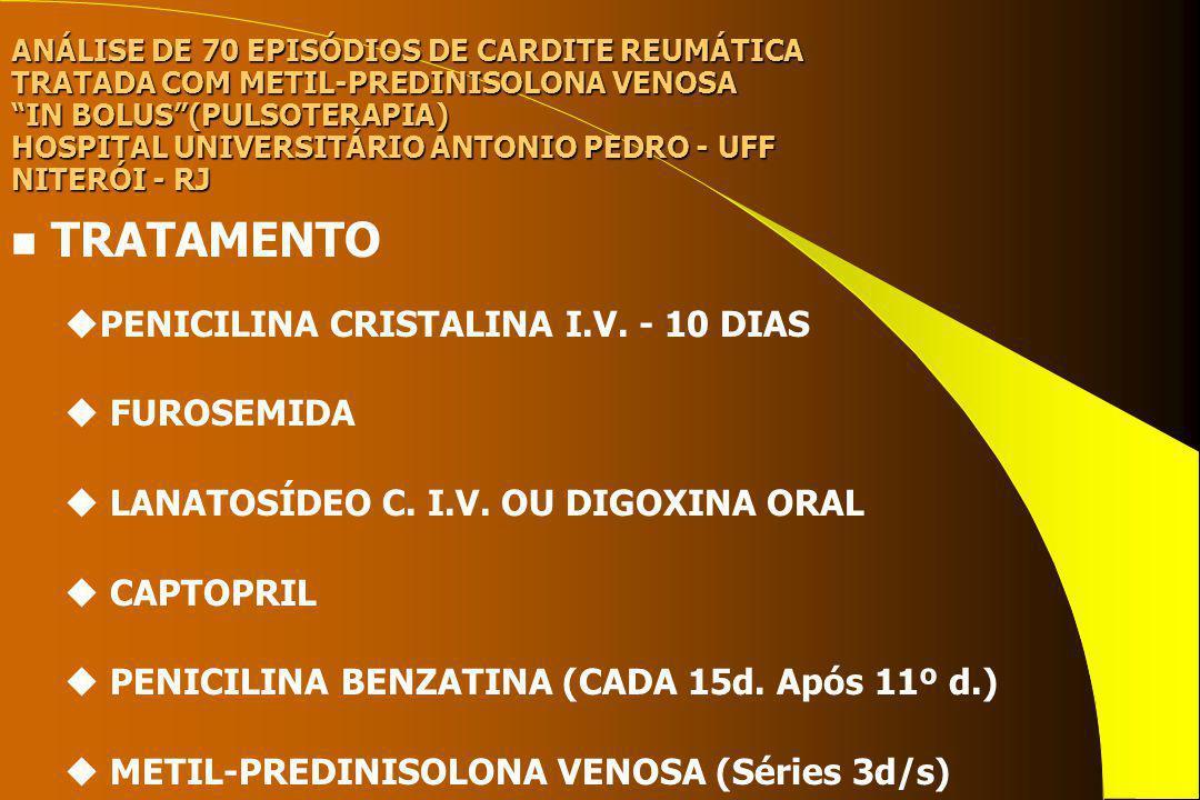 TRATAMENTO PENICILINA CRISTALINA I.V. - 10 DIAS FUROSEMIDA