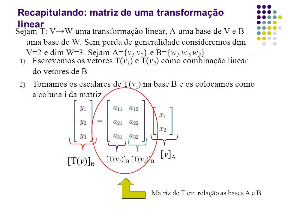 Recapitulando: matriz de uma transformação linear