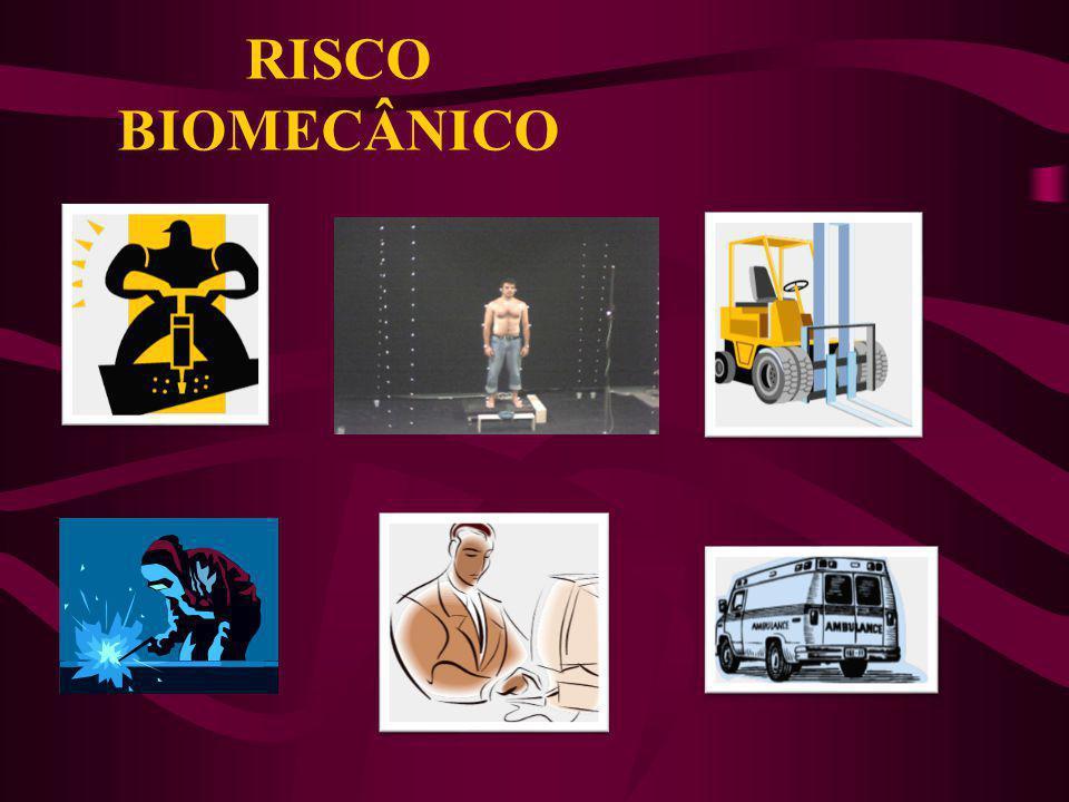 RISCO BIOMECÂNICO