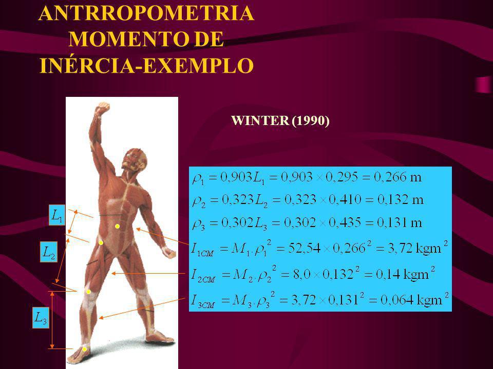 ANTRROPOMETRIA MOMENTO DE INÉRCIA-EXEMPLO