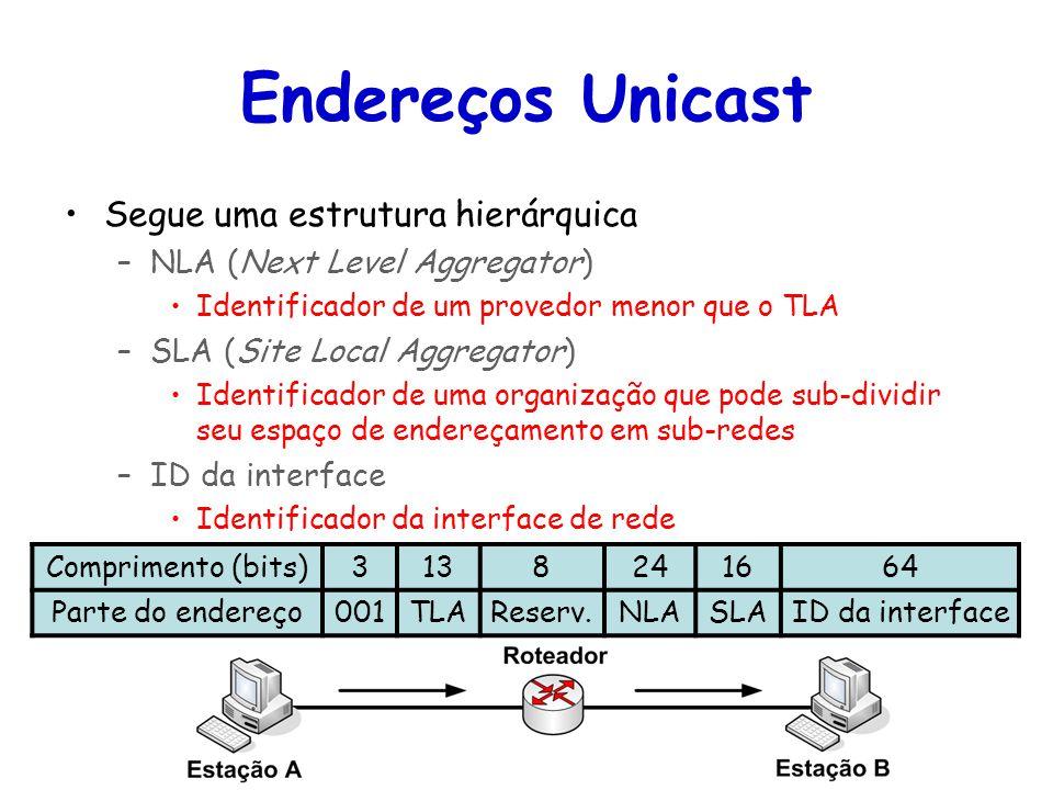 Endereços Unicast Segue uma estrutura hierárquica