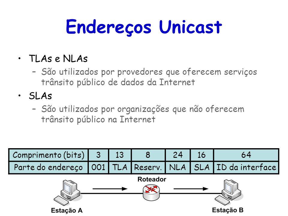 Endereços Unicast TLAs e NLAs SLAs