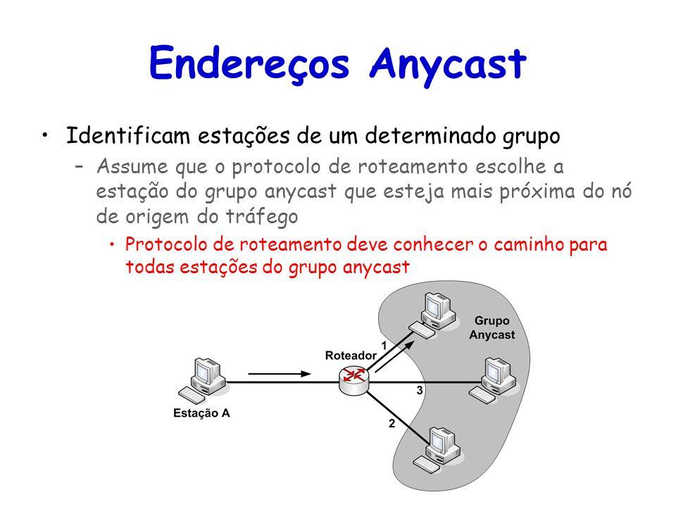 Endereços Anycast Identificam estações de um determinado grupo
