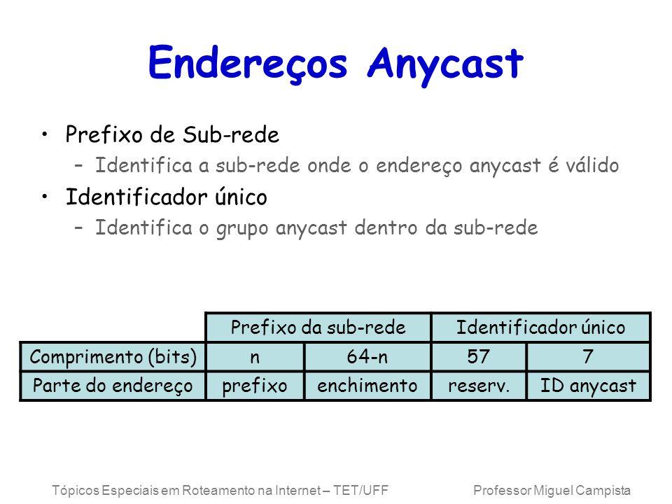 Endereços Anycast Prefixo de Sub-rede Identificador único