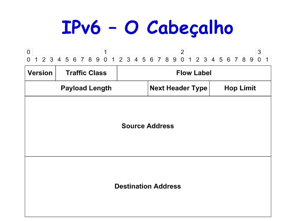 IPv6 – O Cabeçalho Tópicos Especiais em Roteamento na Internet – TET/UFF Professor Miguel Campista.