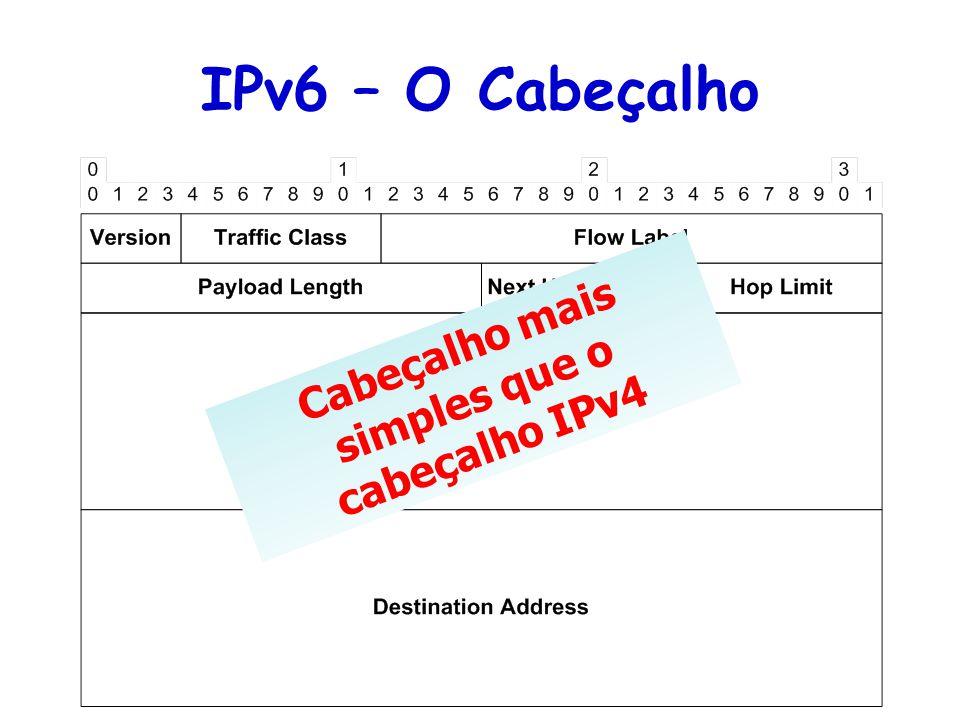 Cabeçalho mais simples que o cabeçalho IPv4