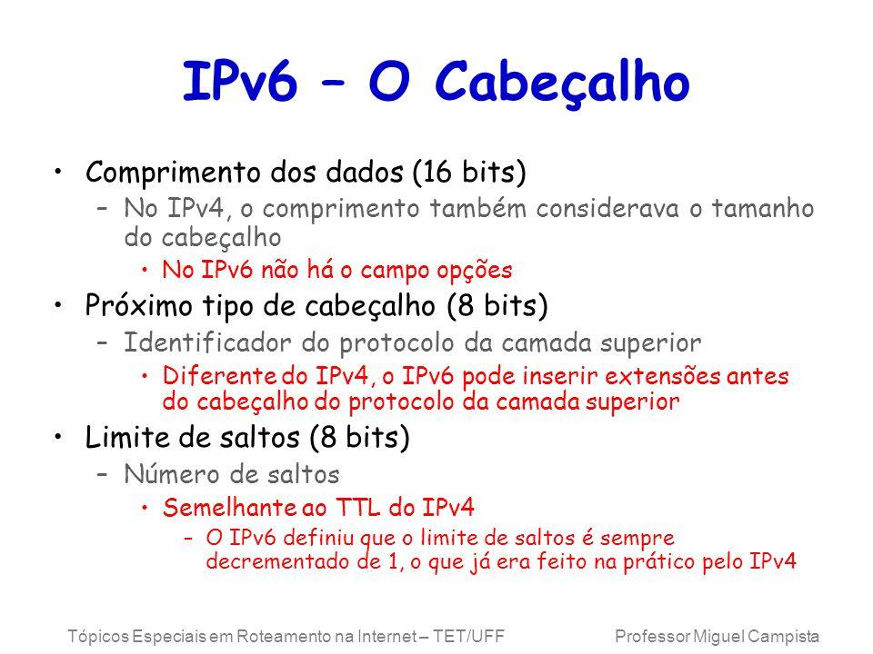 IPv6 – O Cabeçalho Comprimento dos dados (16 bits)