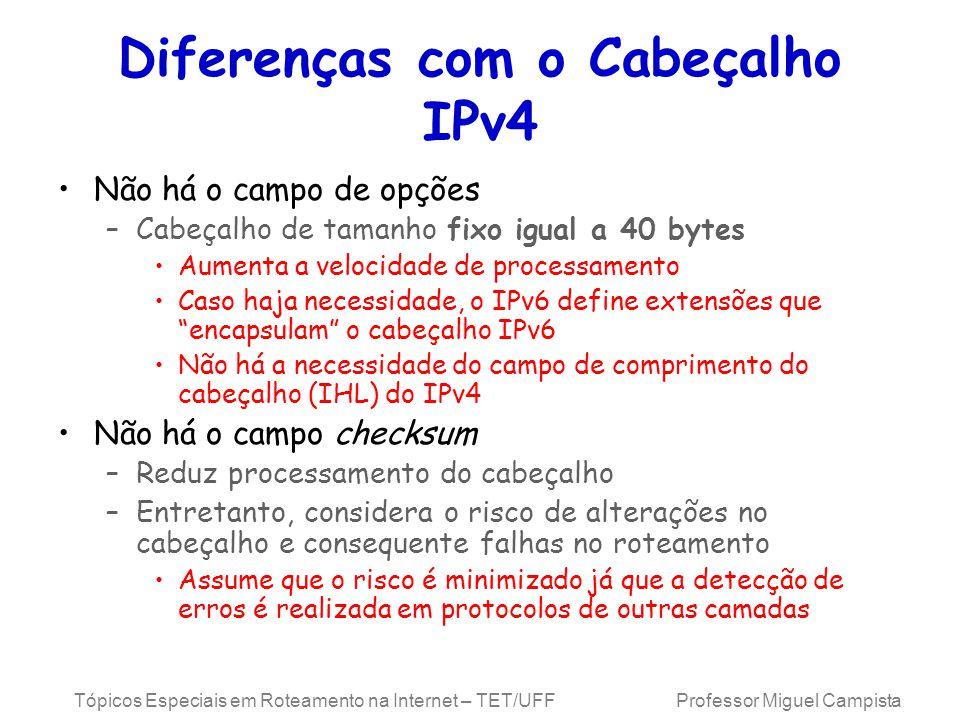 Diferenças com o Cabeçalho IPv4