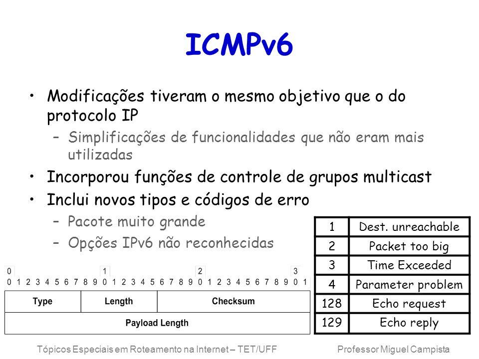 ICMPv6 Modificações tiveram o mesmo objetivo que o do protocolo IP