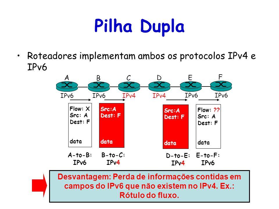 Pilha Dupla Roteadores implementam ambos os protocolos IPv4 e IPv6