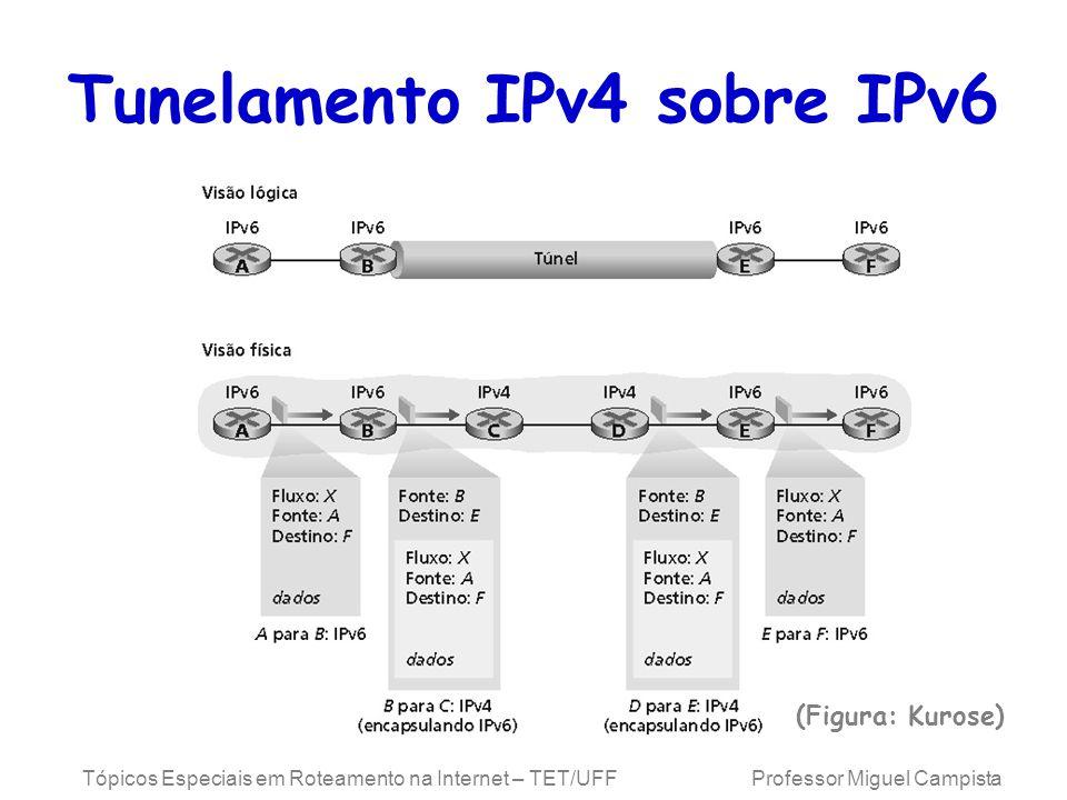 Tunelamento IPv4 sobre IPv6
