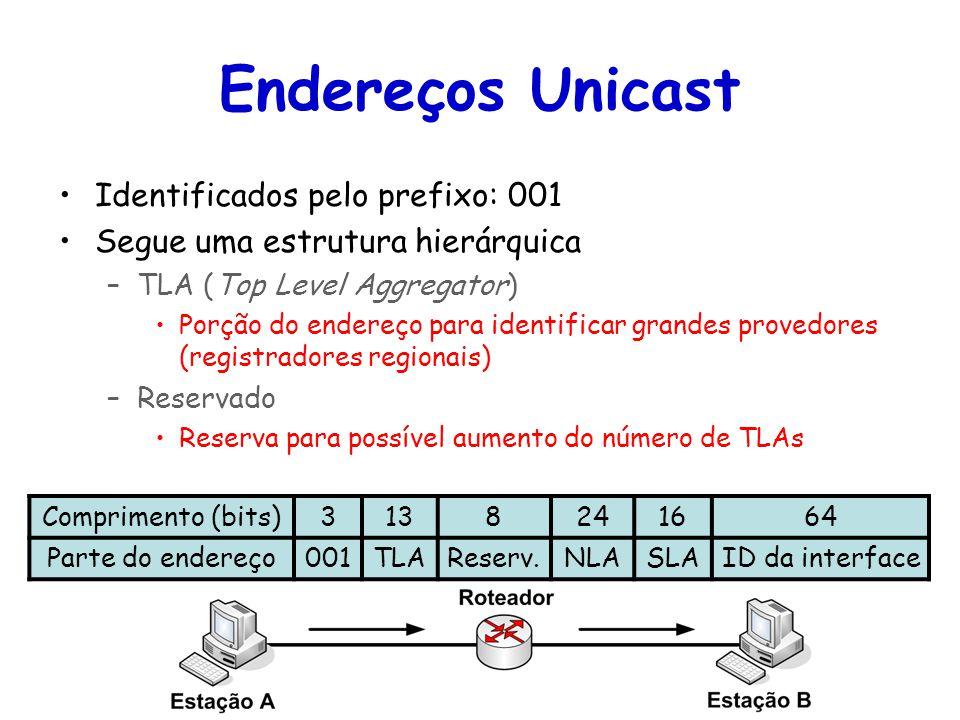 Endereços Unicast Identificados pelo prefixo: 001