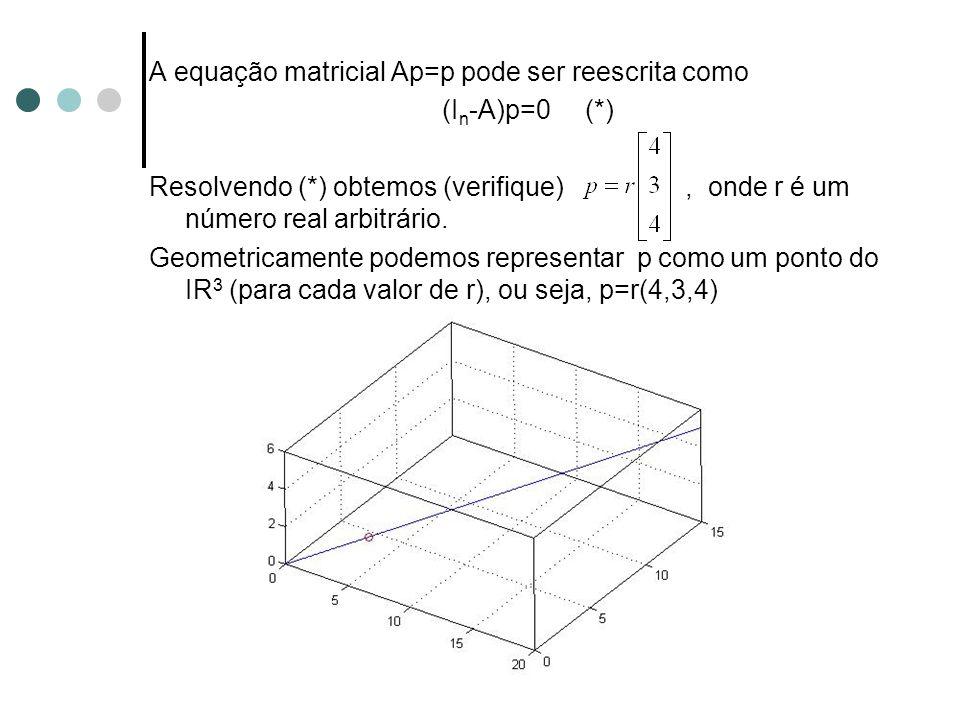A equação matricial Ap=p pode ser reescrita como