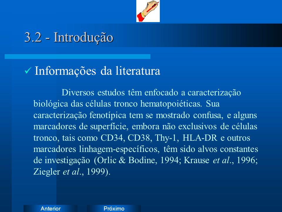 3.2 - Introdução Informações da literatura