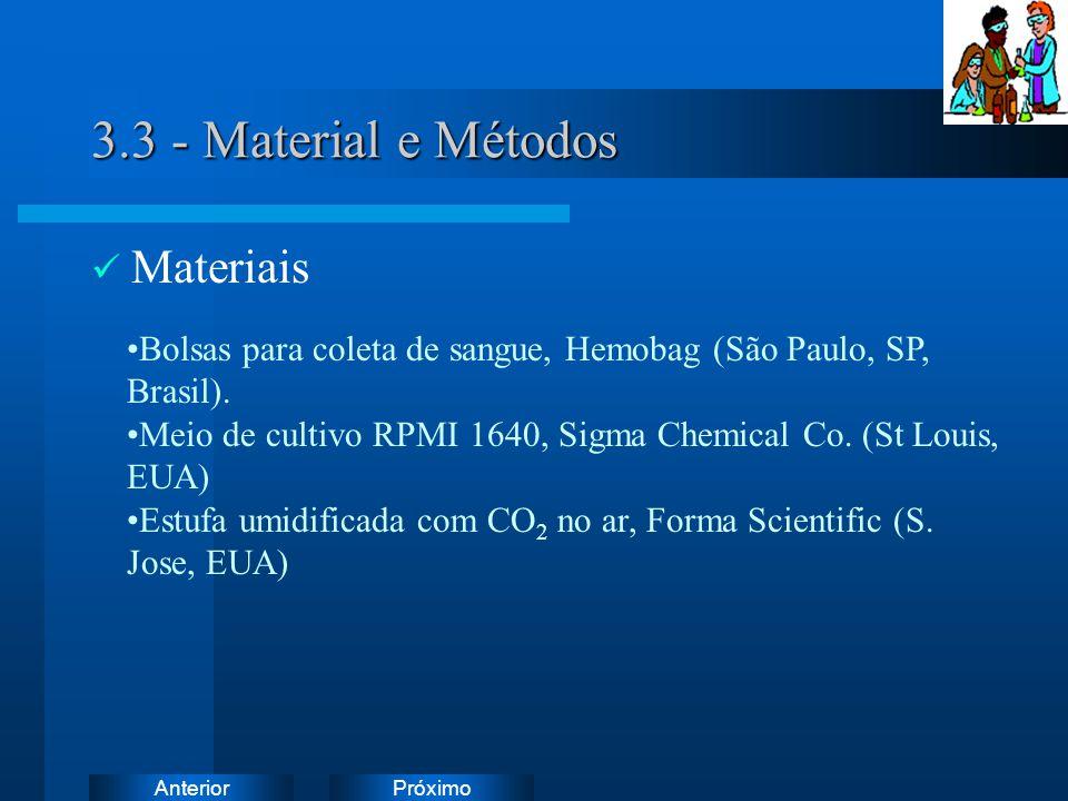 3.3 - Material e Métodos Materiais