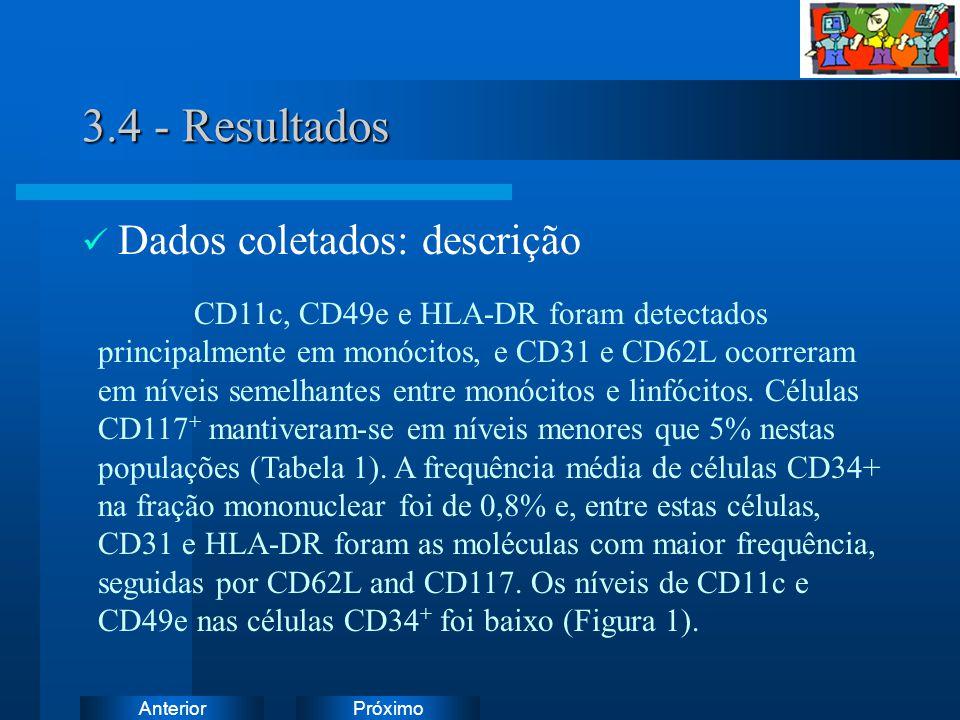 3.4 - Resultados Dados coletados: descrição