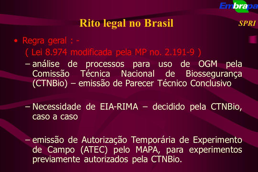 Rito legal no Brasil Regra geral : -
