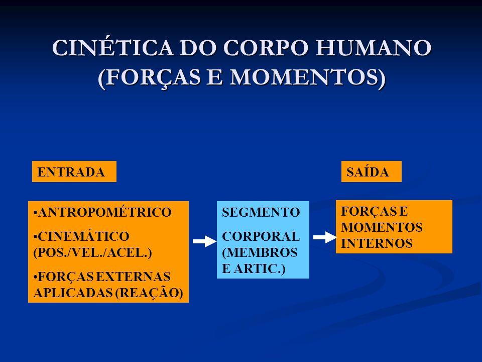 CINÉTICA DO CORPO HUMANO (FORÇAS E MOMENTOS)