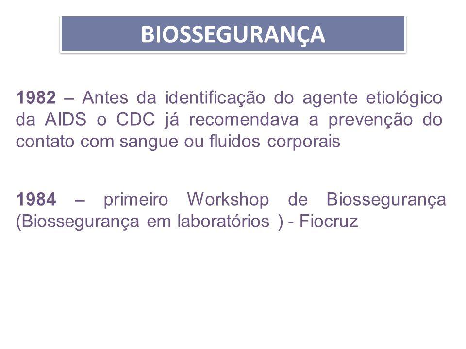 BIOSSEGURANÇA 1982 – Antes da identificação do agente etiológico da AIDS o CDC já recomendava a prevenção do contato com sangue ou fluidos corporais.