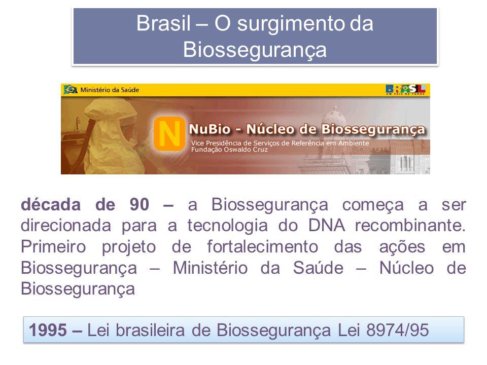 Brasil – O surgimento da Biossegurança