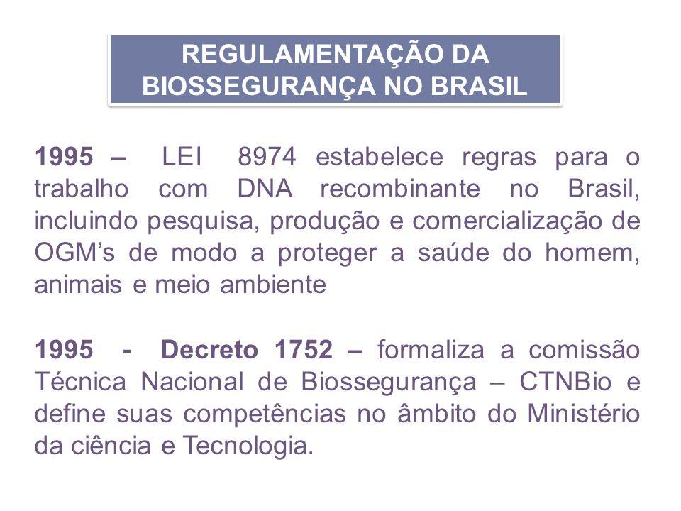 REGULAMENTAÇÃO DA BIOSSEGURANÇA NO BRASIL