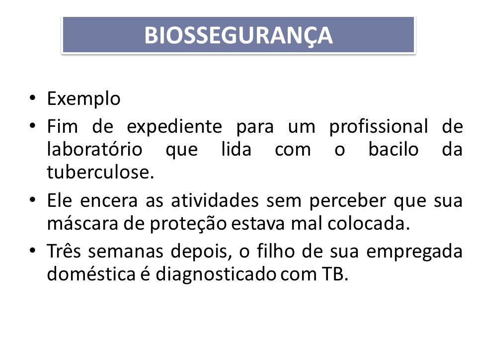 BIOSSEGURANÇA Exemplo