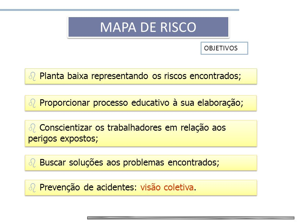 MAPA DE RISCO  Planta baixa representando os riscos encontrados;