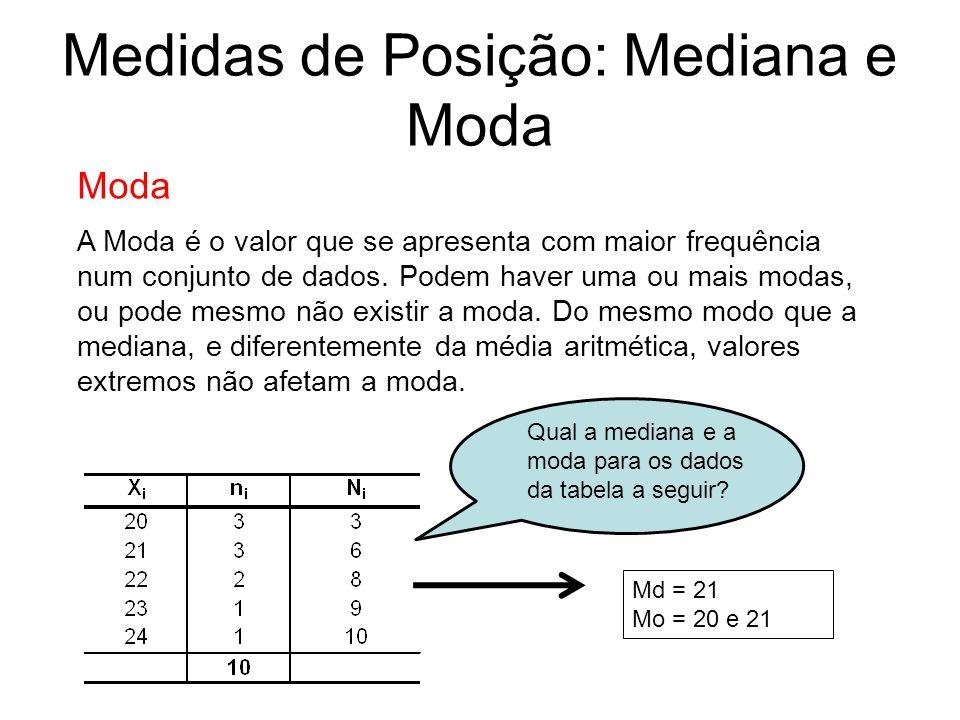 Medidas de Posição: Mediana e Moda