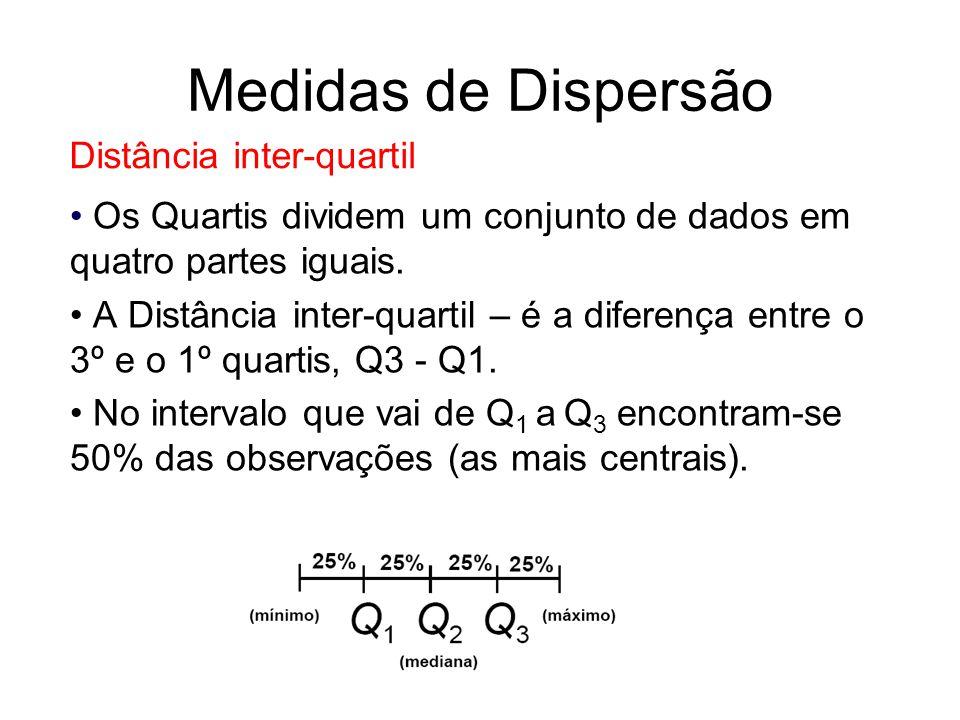 Medidas de Dispersão Distância inter-quartil