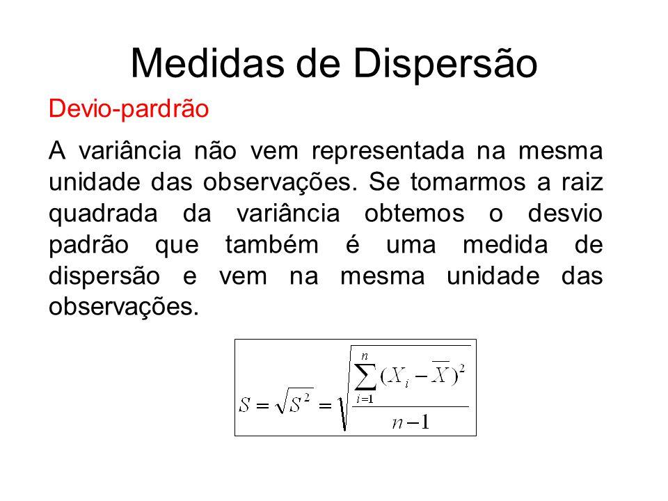 Medidas de Dispersão Devio-pardrão