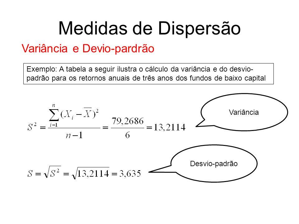 Medidas de Dispersão Variância e Devio-pardrão